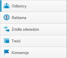 Google Analytics - menu