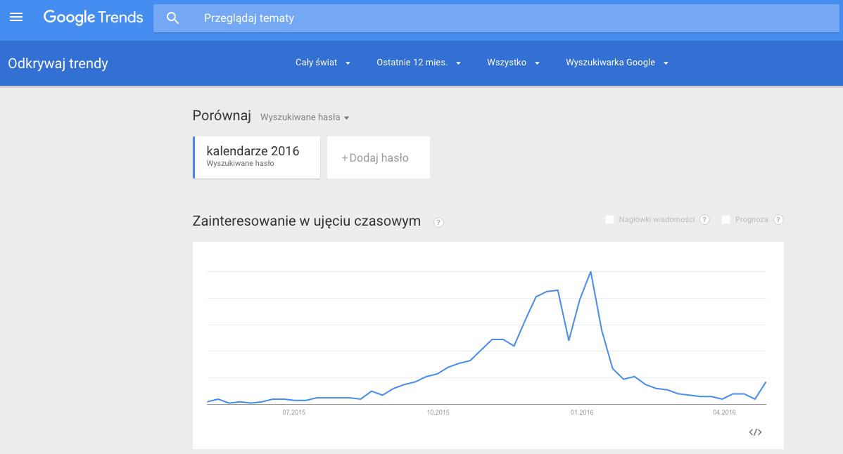 """Sprawdzanie popularności wyszukiwań frazy """"kalendarze 2016"""" w Google Trends"""