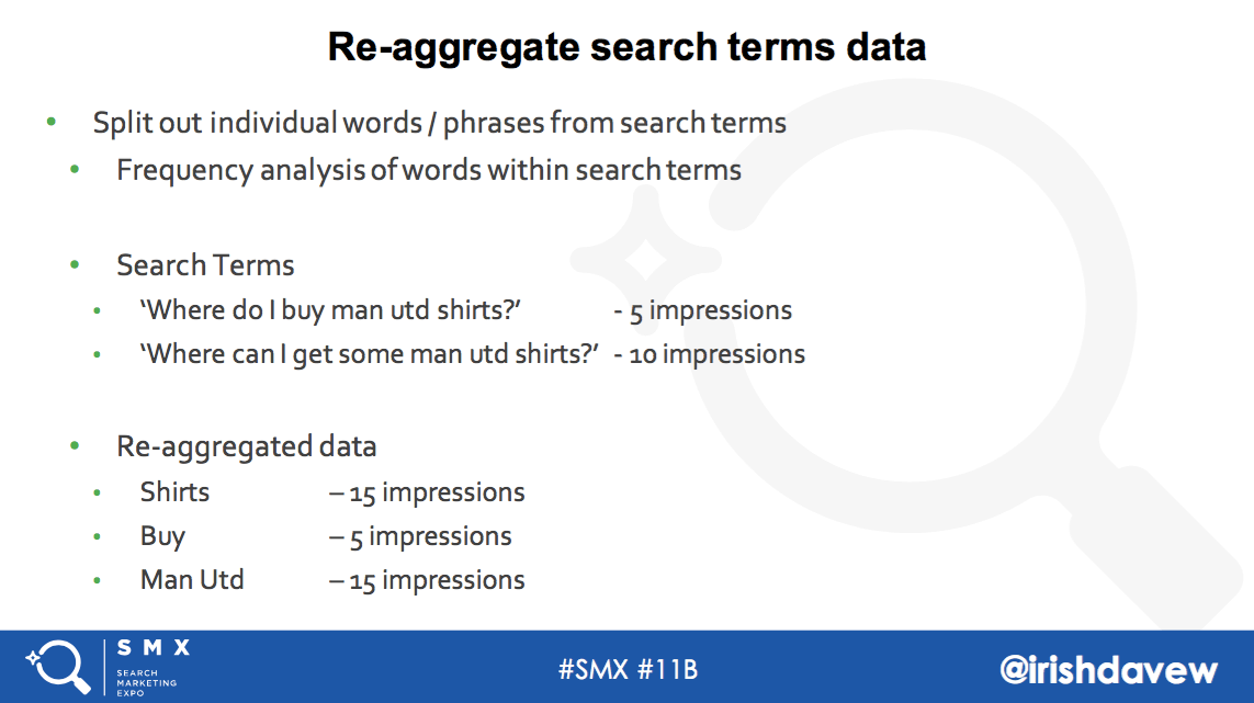 Re-aggregate search terms data