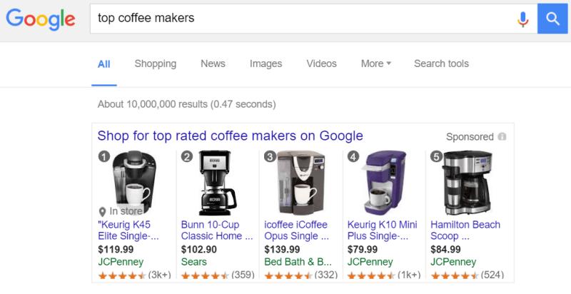 Rankowanie reklam produktowych